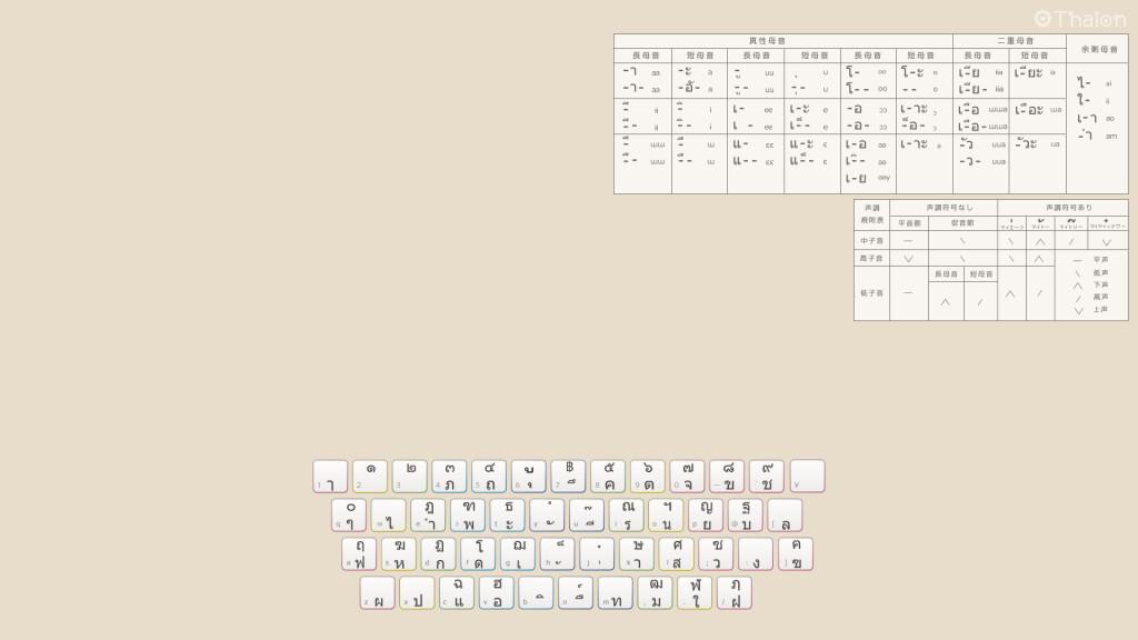 thai-type-1920-1080-w